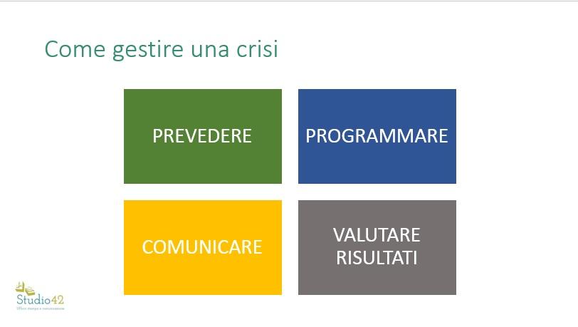 La gestione delle Crisi Aziendali